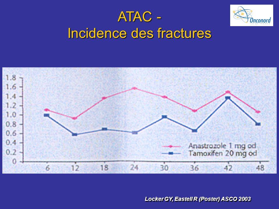 ATAC - Incidence des fractures