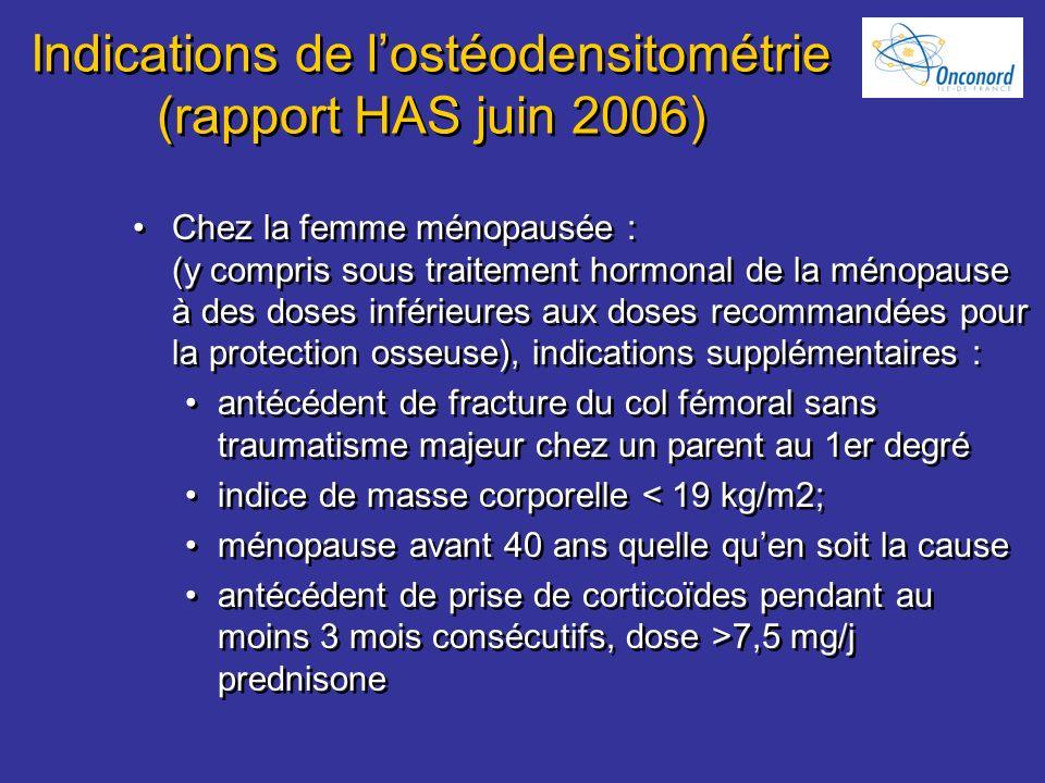 Indications de l'ostéodensitométrie (rapport HAS juin 2006)