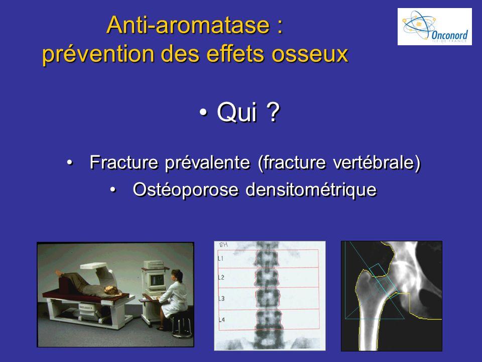 Qui Anti-aromatase : prévention des effets osseux