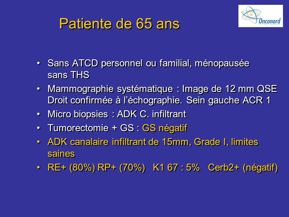 Patiente de 65 ans 257,1,2,1,0,1,1,1,1,1,1,1,1,0. Item 1. Item 2. Item 3. Item 4. Item 5. Item 6.