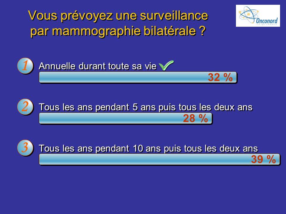 Vous prévoyez une surveillance par mammographie bilatérale