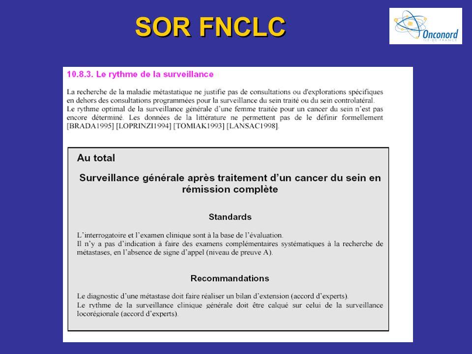 SOR FNCLC Item 1 Item 2 Item 3 Item 4 Item 5