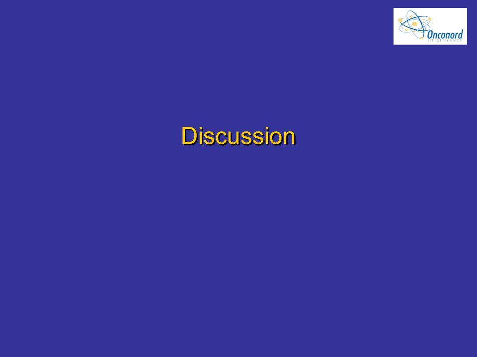 Discussion Item 1 Item 2 Item 3 Item 4 Item 5