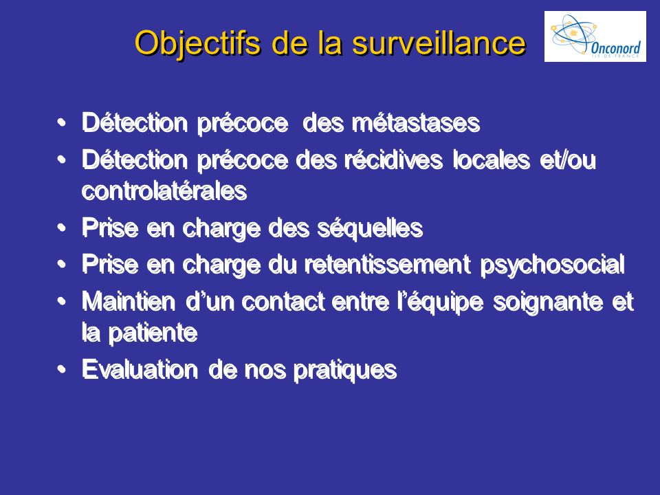 Objectifs de la surveillance
