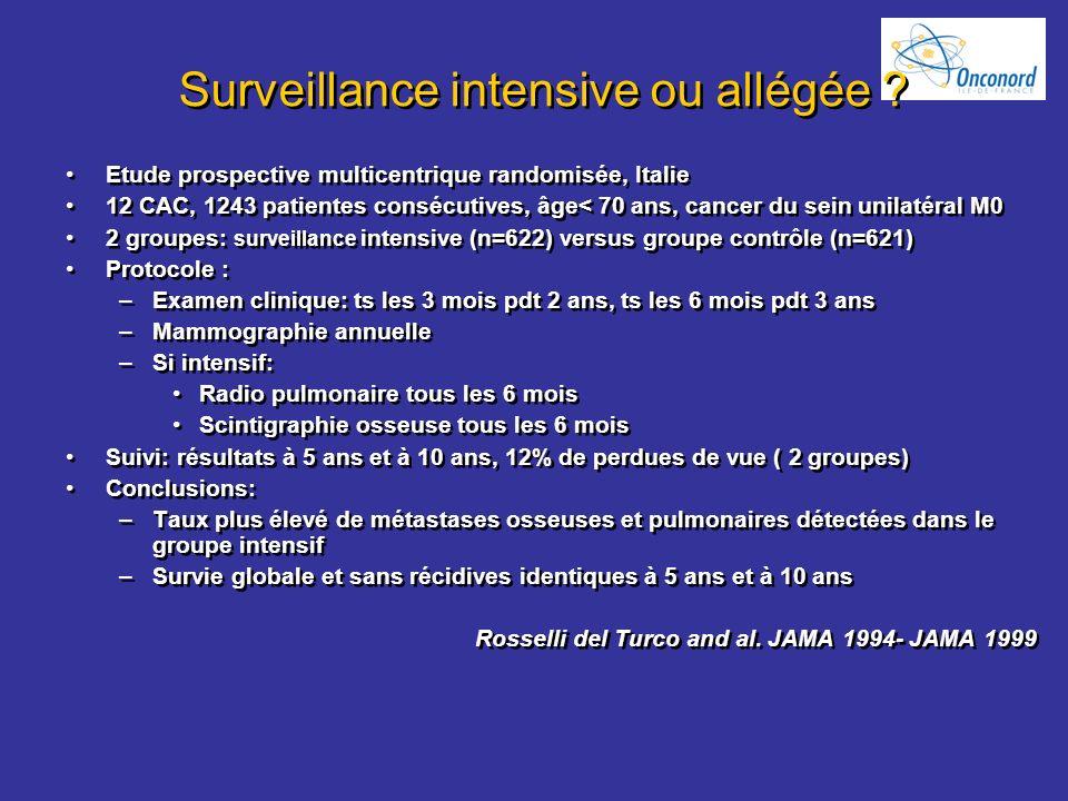 Surveillance intensive ou allégée