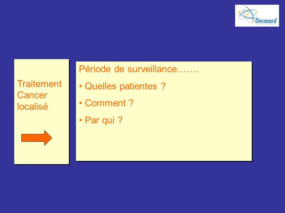 Traitement Cancer localisé Période de surveillance…….