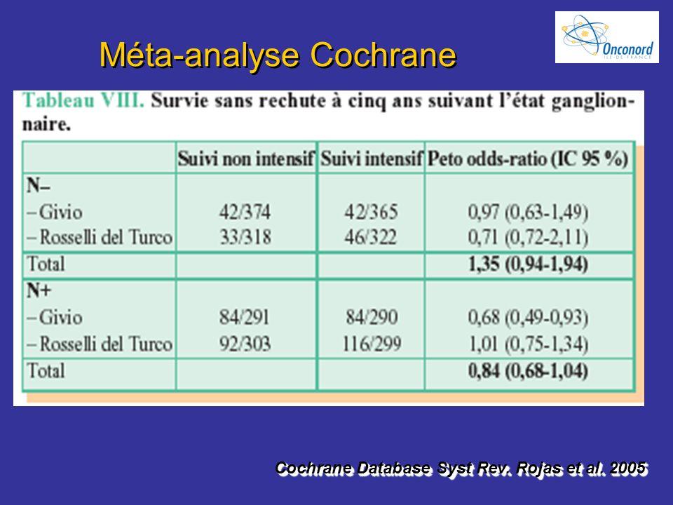 Méta-analyse Cochrane