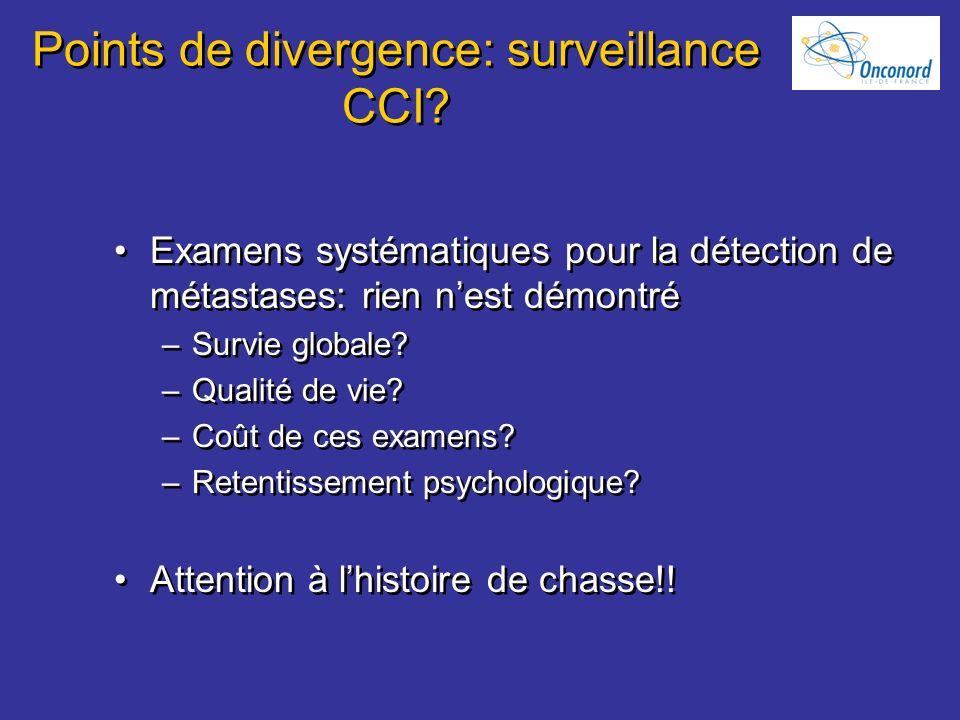 Points de divergence: surveillance CCI