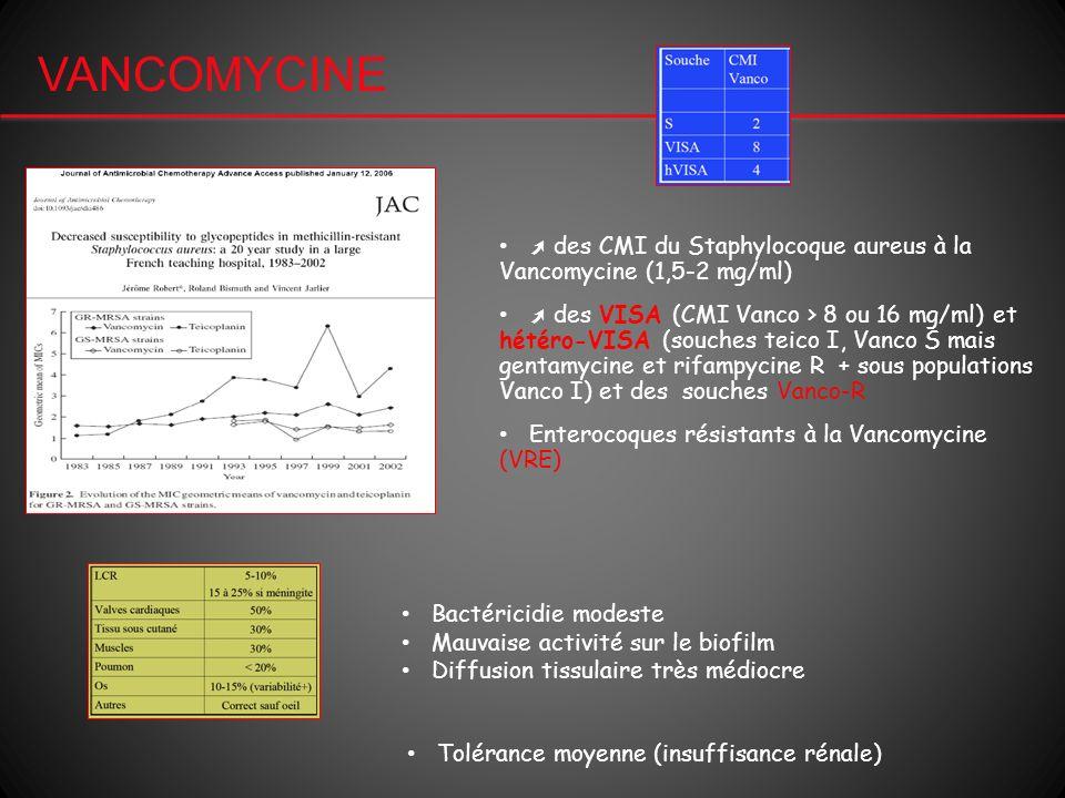 VANCOMYCINE ➚ des CMI du Staphylocoque aureus à la Vancomycine (1,5-2 mg/ml)