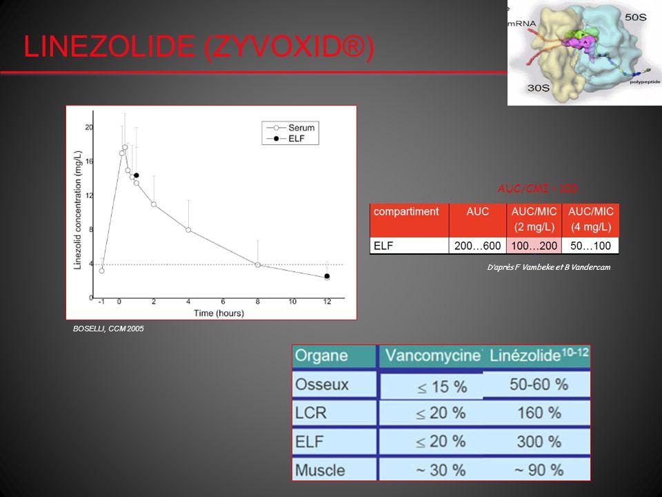LINEZOLIDE (ZYVOXID®)