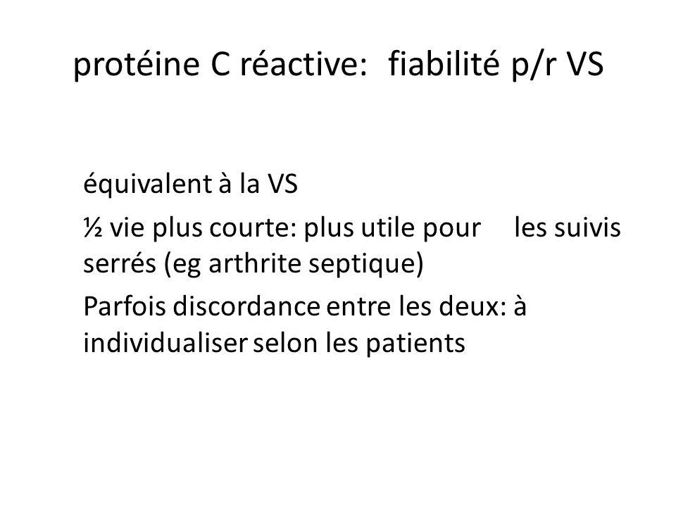 protéine C réactive: fiabilité p/r VS