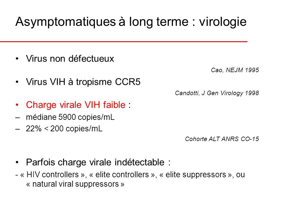 Asymptomatiques à long terme : virologie