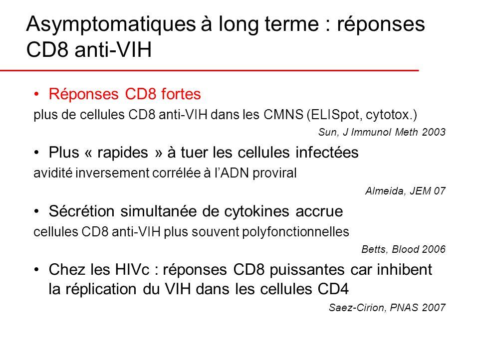 Asymptomatiques à long terme : réponses CD8 anti-VIH
