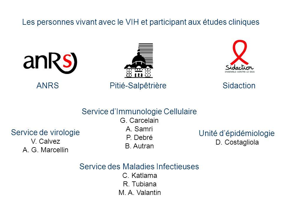 Les personnes vivant avec le VIH et participant aux études cliniques