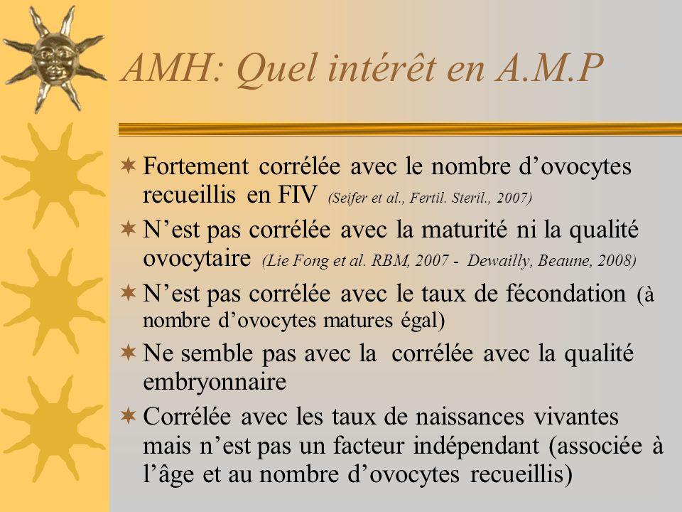 AMH: Quel intérêt en A.M.P