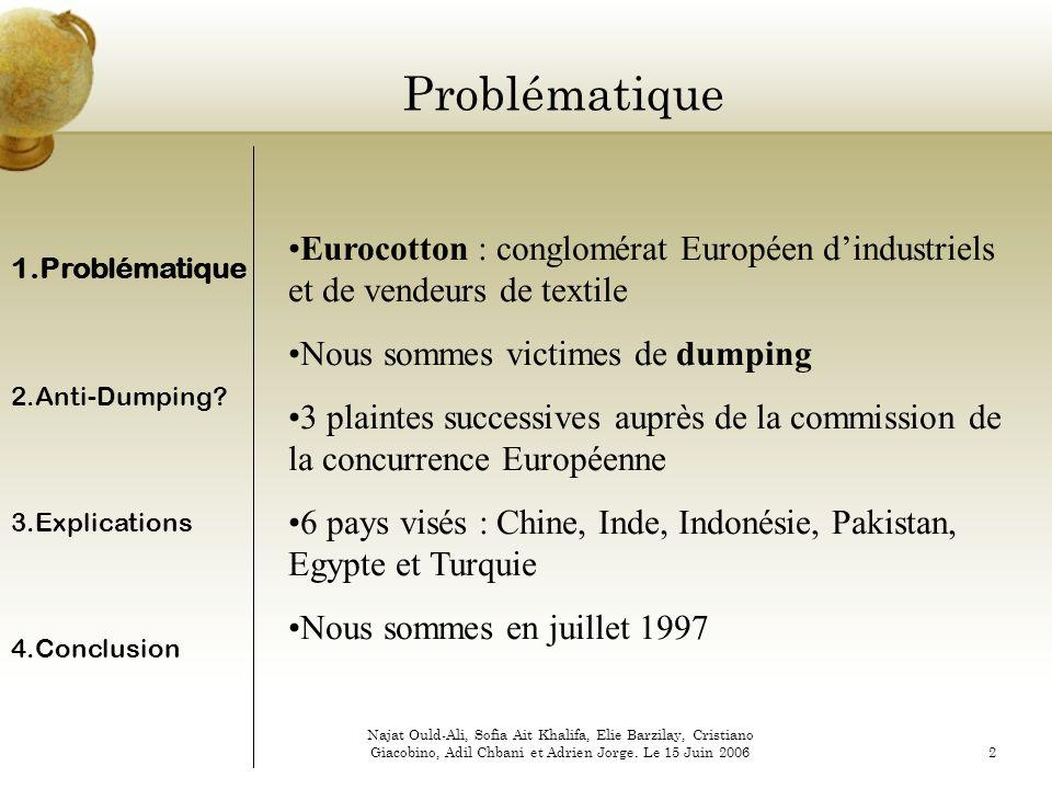 Problématique Eurocotton : conglomérat Européen d'industriels et de vendeurs de textile. Nous sommes victimes de dumping.