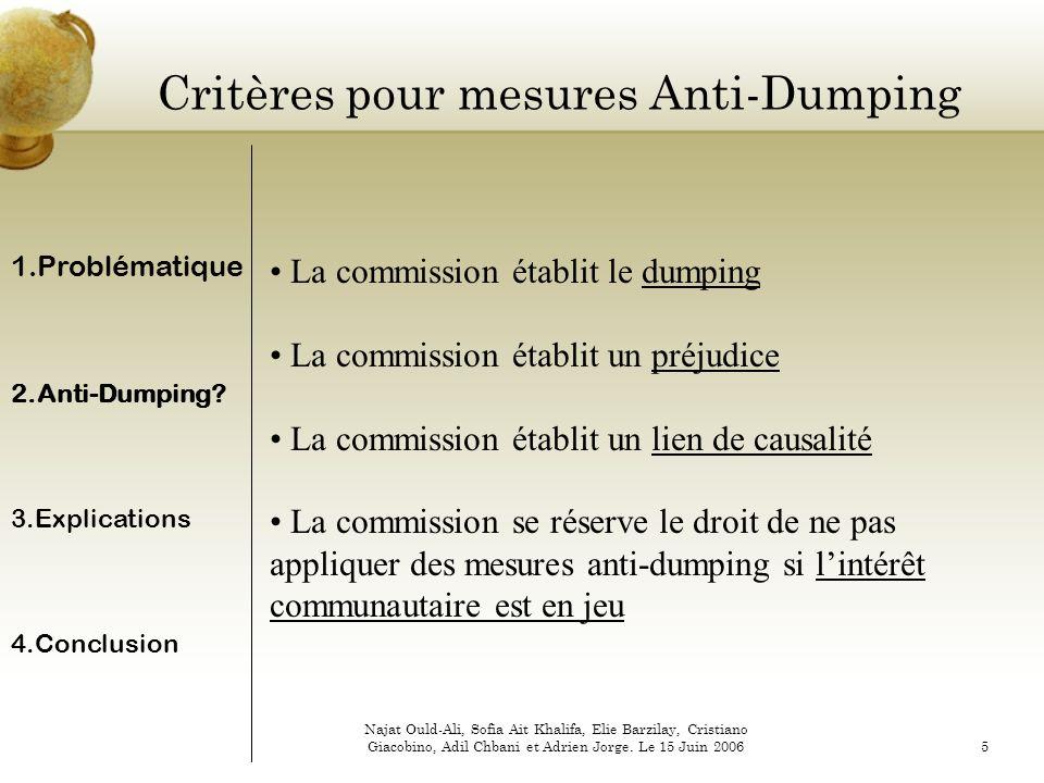 Critères pour mesures Anti-Dumping