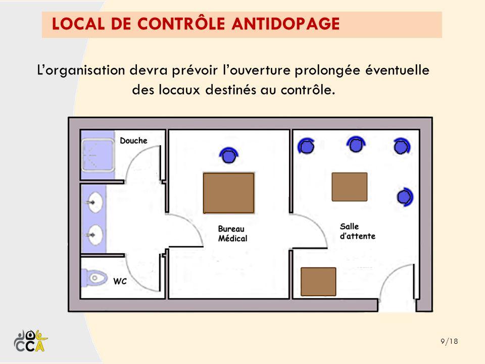 LOCAL DE CONTRÔLE ANTIDOPAGE