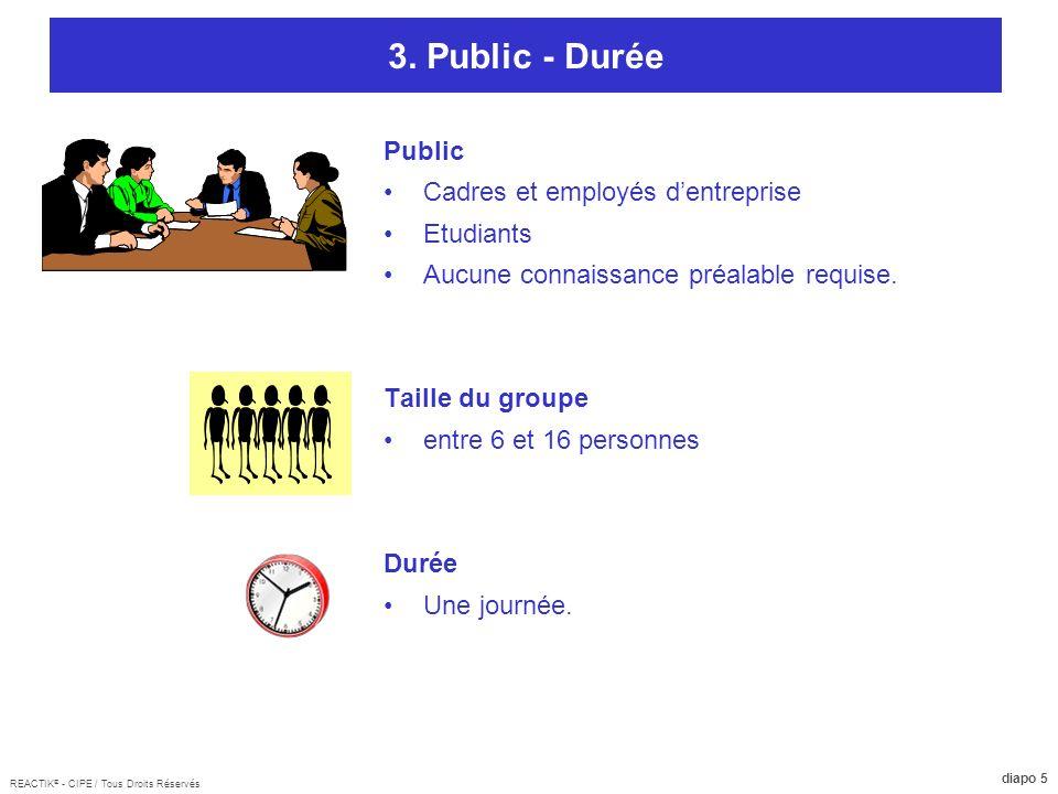 3. Public - Durée Public Cadres et employés d'entreprise Etudiants