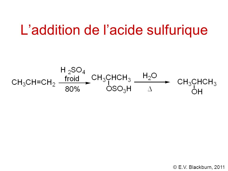 L'addition de l'acide sulfurique