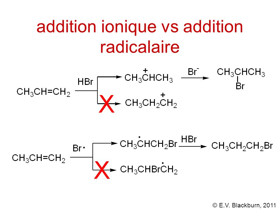 addition ionique vs addition radicalaire