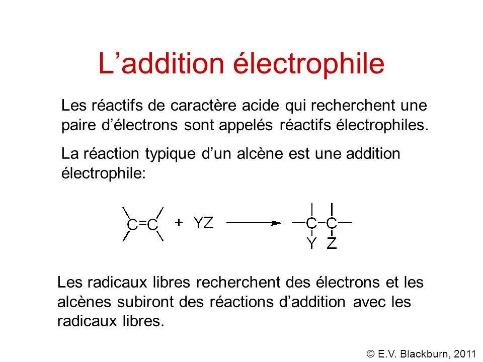 L'addition électrophile