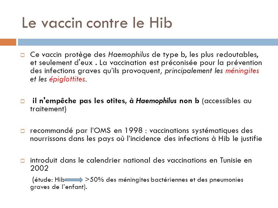 Le vaccin contre le Hib