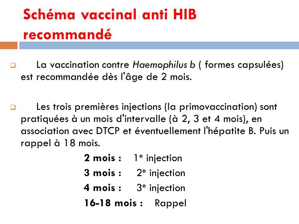 Schéma vaccinal anti HIB recommandé