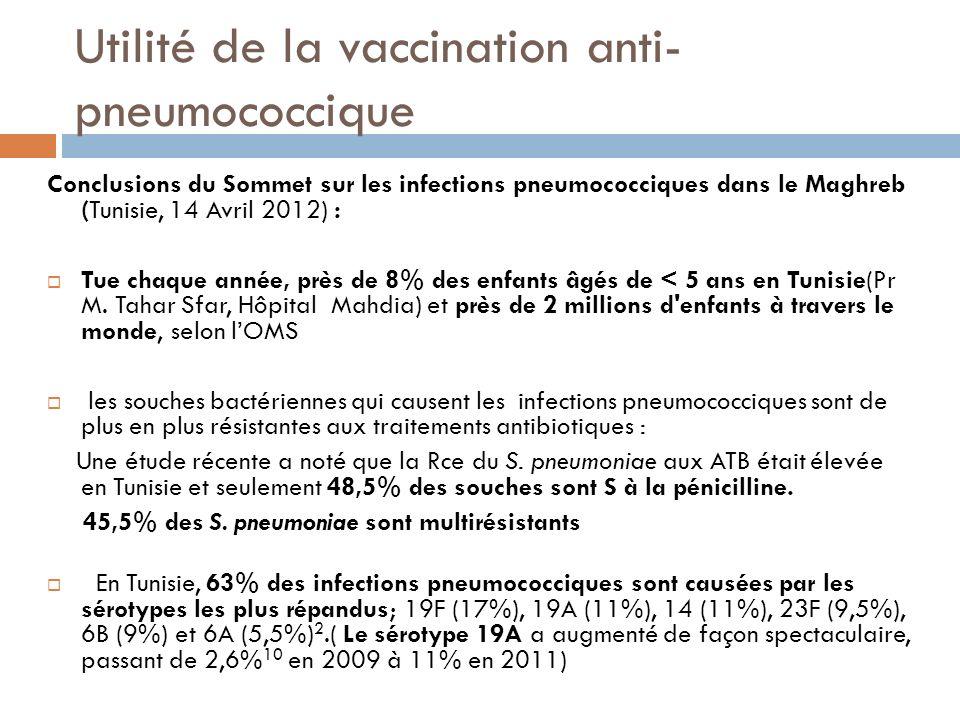 Utilité de la vaccination anti-pneumococcique