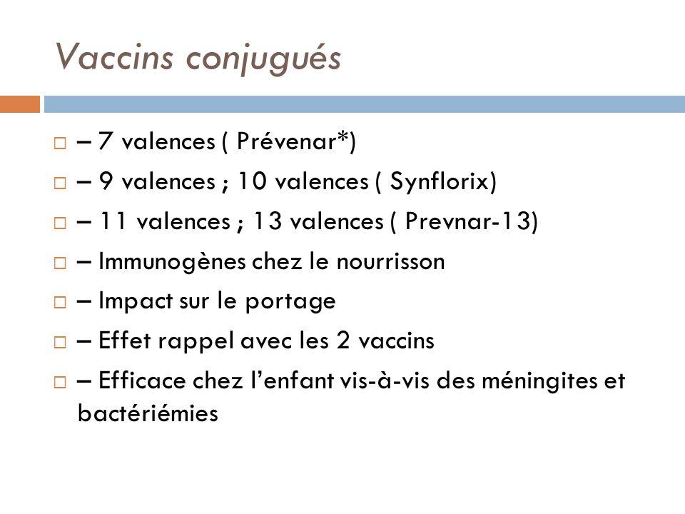 Vaccins conjugués – 7 valences ( Prévenar*)