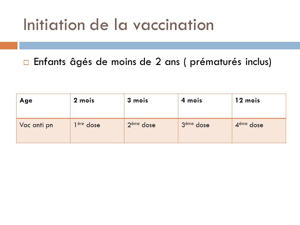 Initiation de la vaccination