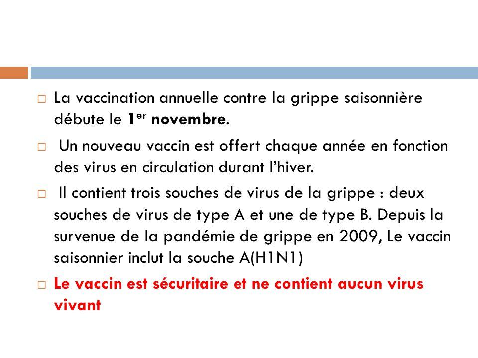 La vaccination annuelle contre la grippe saisonnière débute le 1er novembre.