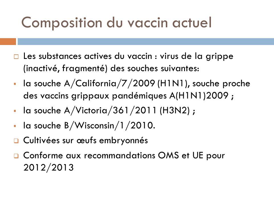 Composition du vaccin actuel