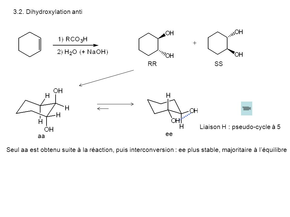 3.2. Dihydroxylation anti RR. SS. Liaison H : pseudo-cycle à 5. ee. aa.