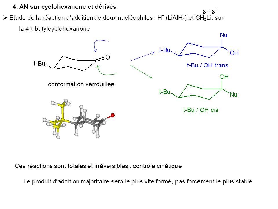 4. AN sur cyclohexanone et dérivés