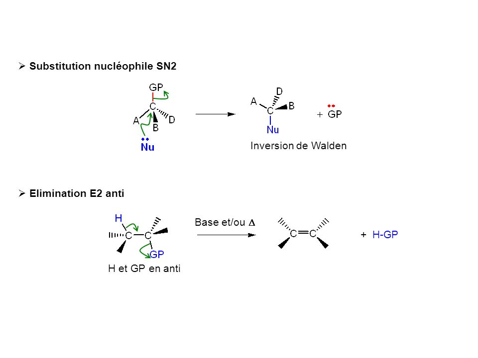  Substitution nucléophile SN2