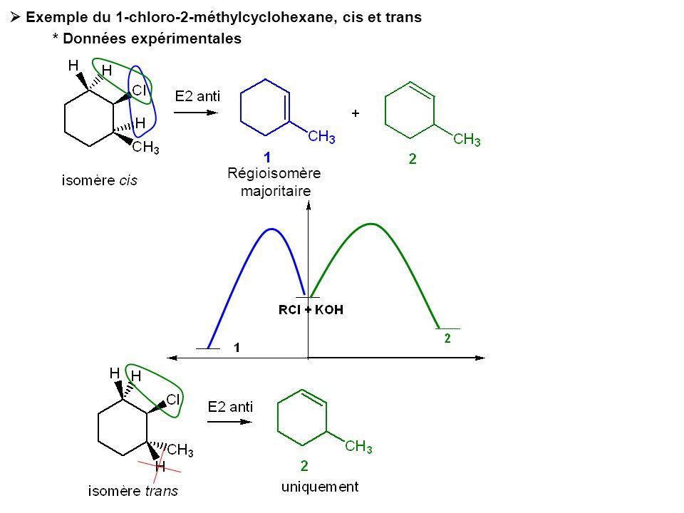  Exemple du 1-chloro-2-méthylcyclohexane, cis et trans