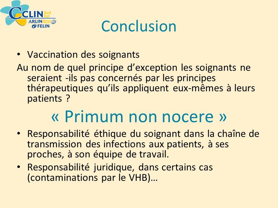 « Primum non nocere » Conclusion Vaccination des soignants