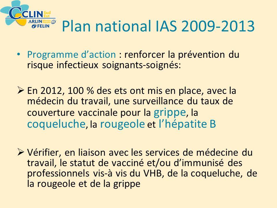 Plan national IAS 2009-2013 Programme d'action : renforcer la prévention du risque infectieux soignants-soignés: