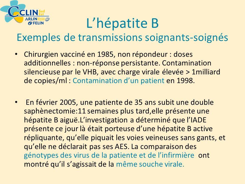 Exemples de transmissions soignants-soignés
