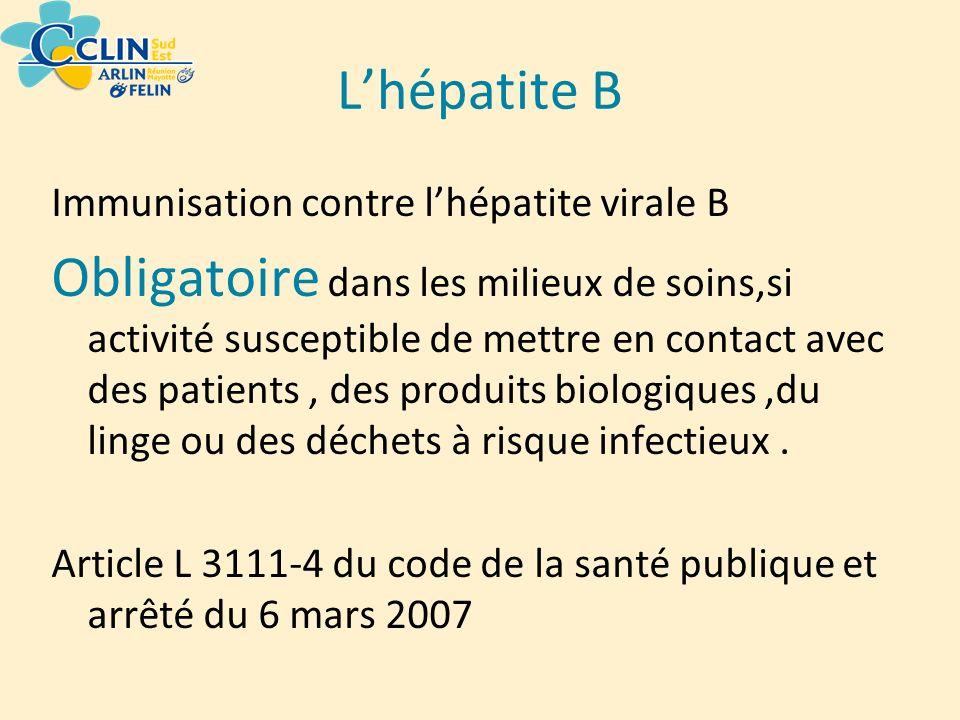 L'hépatite B Immunisation contre l'hépatite virale B.
