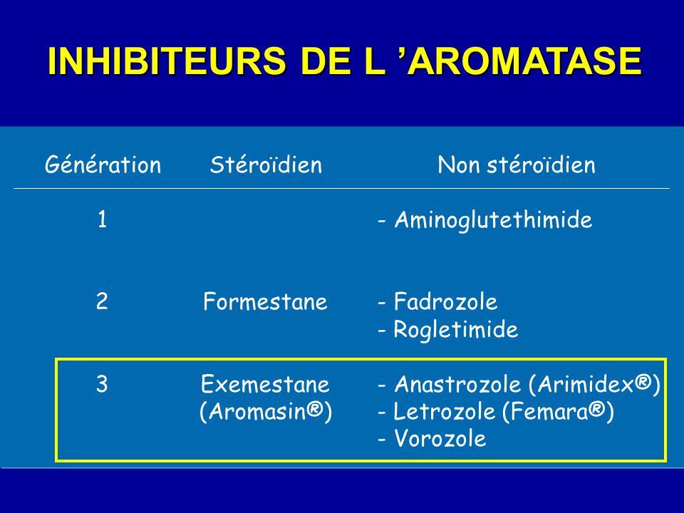 INHIBITEURS DE L 'AROMATASE