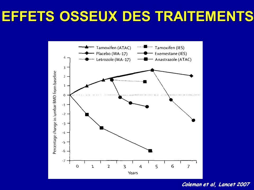 EFFETS OSSEUX DES TRAITEMENTS