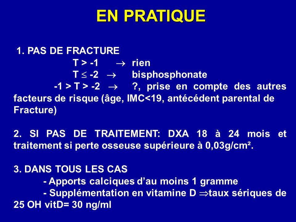EN PRATIQUE 1. PAS DE FRACTURE T > -1  rien