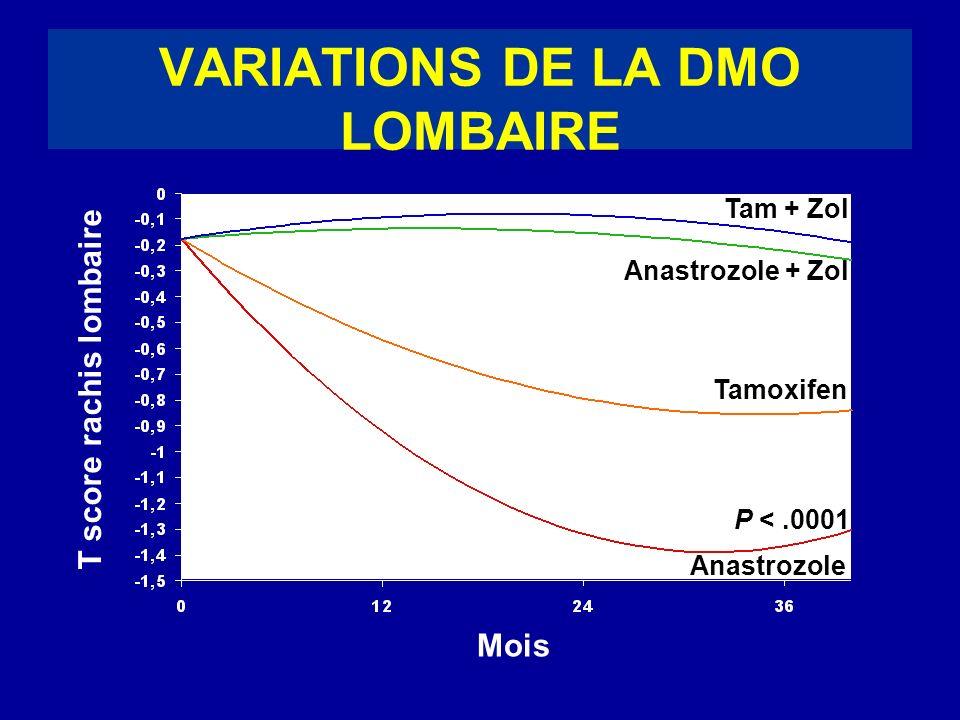 VARIATIONS DE LA DMO LOMBAIRE