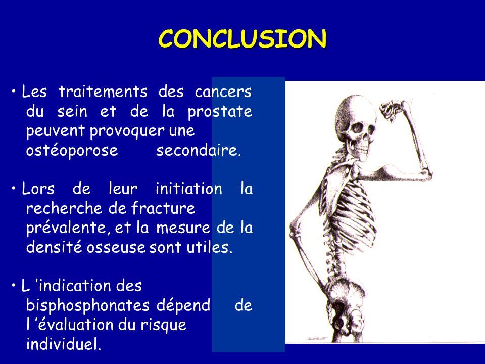 CONCLUSION Les traitements des cancers du sein et de la prostate peuvent provoquer une ostéoporose secondaire.