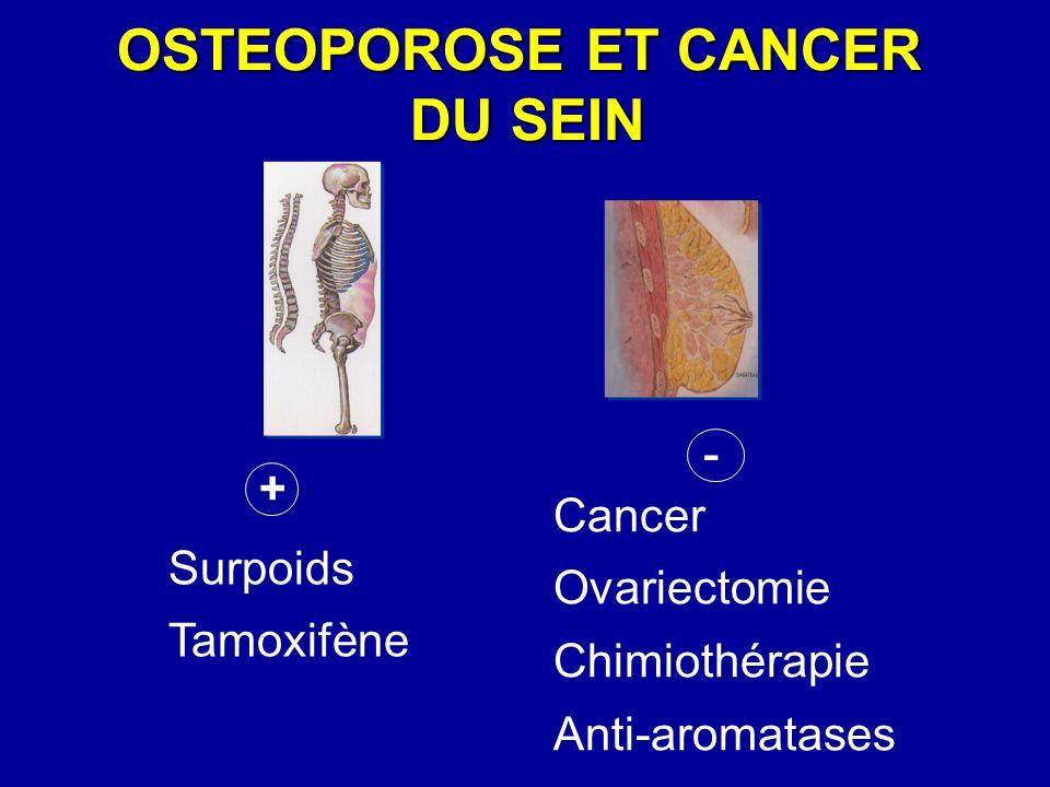 OSTEOPOROSE ET CANCER DU SEIN