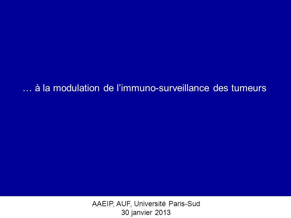 … à la modulation de l'immuno-surveillance des tumeurs