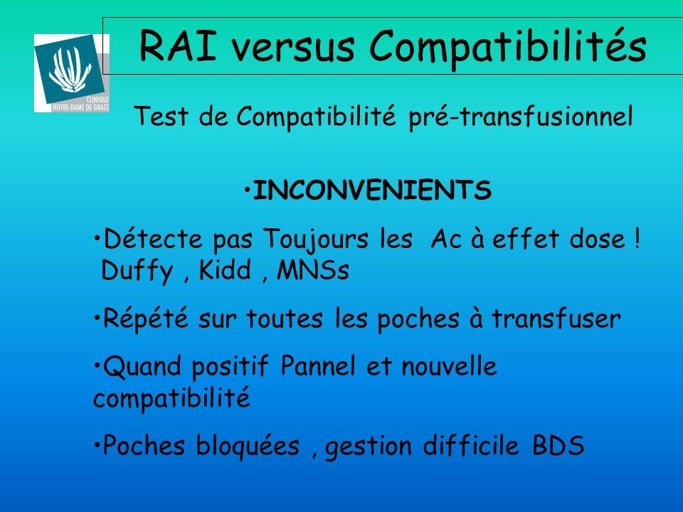 RAI versus Compatibilités