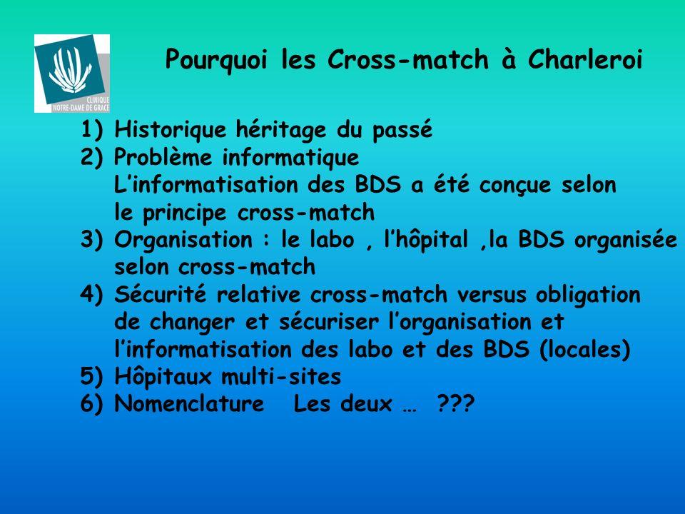 Pourquoi les Cross-match à Charleroi
